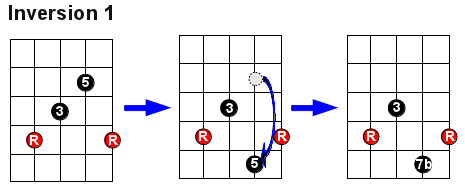first-inversion-7no5