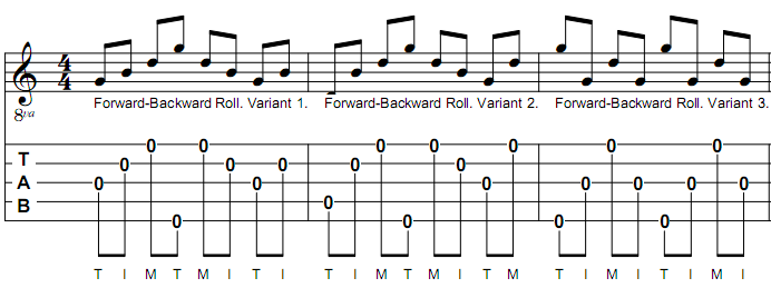 forward-backward-roll